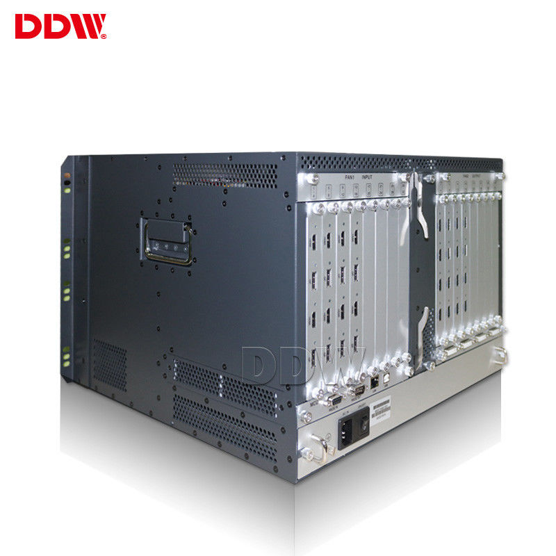 Ultra Narrow Bezel TV Video Wall Controller , VGA HDMI DVI Input LCD Video Wall Processor Box