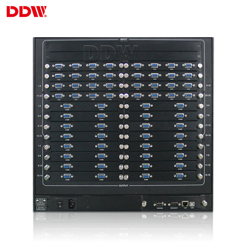 Multi Screen PC Video Wall Controller 3x2 Audio Video System For CCTV Surveillance Center